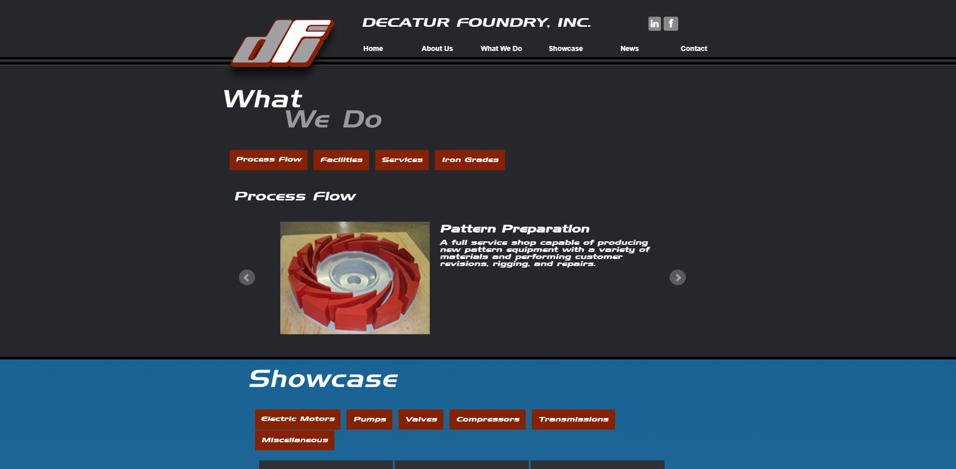 Decatur Foundry, Inc.